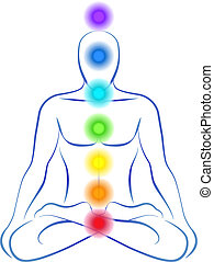 Illustration of a meditating person in yoga position with the seven main chakras.