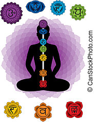 Illustration of the seven chakras with a seated human sillhouette.