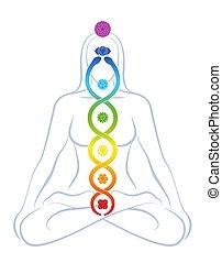 Chakras Kundalini Serpent Meditating Yoga Woman