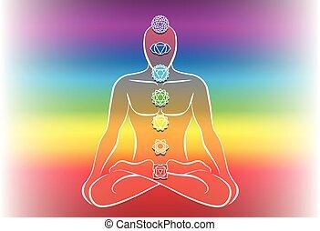 Chakras Man Rainbow Color Gradient