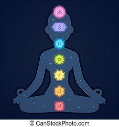 Chakras meditation illustration