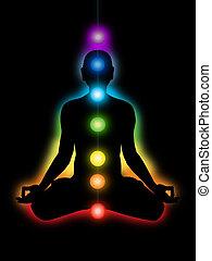 chakras, meditazione