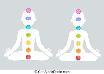 Chakras on male and female body