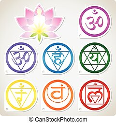 Chakras Set and Lotus