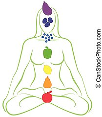 Chakras Woman Fruits Vegetables