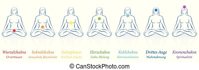Chakras Woman German Seven Colors Meanings