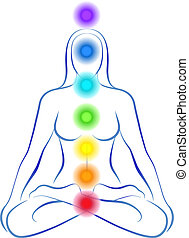 Illustration of a meditating woman in yoga position with the seven main chakras.