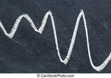 chalk abstract on balckboard