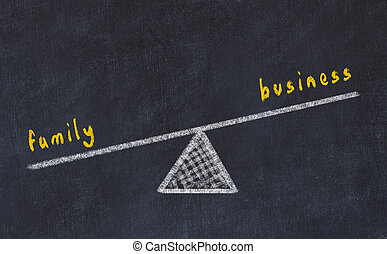 Chalk board sketch illustration. Concept of balance between family and business