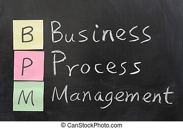 BPM, Business Process Management - Chalk drawing - BPM,...