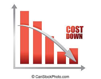 Chalk drawing - Cost down chart illustration design
