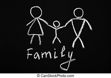 Chalk drawing of a family on black board