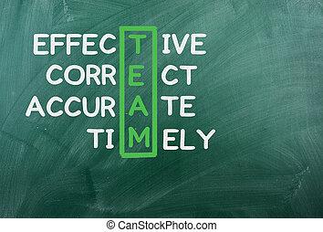 TEAM acronym written on green chalckboard