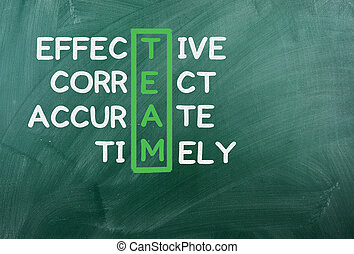 Chalk drawing - TEAM: effective,correct,accurate,timely -...