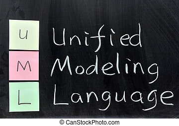 UML, Unified Modeling Language - Chalk drawing - UML, ...