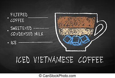 Vietnamese Coffee Clipart And Stock Illustrations 170 Vietnamese Coffee Vector Eps Illustrations And Drawings Available To Search From Thousands Of Royalty Free Clip Art Graphic Designers