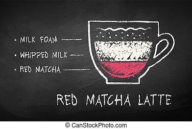 Chalk sketch of Red Matcha Latte recipe - Vector chalk drawn...