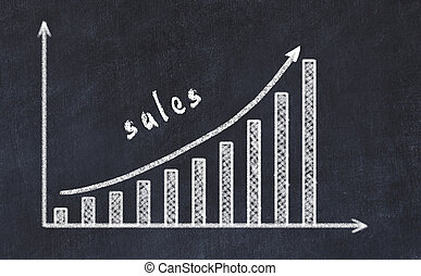 Chalkboard drawing of increasing business graph with up arrow and inscription sales