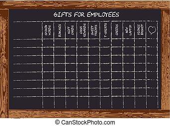Chalkboard Employee Appreciation