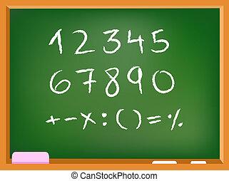 chalkboard, getallen