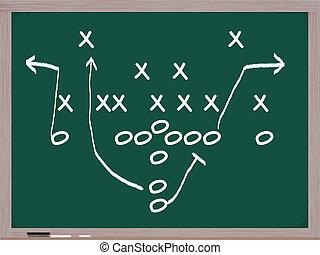 chalkboard., gioco, football