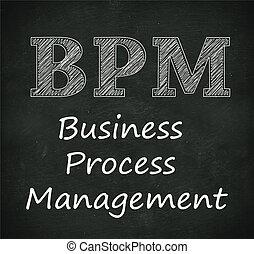 Chalkboard illustration of  bpm - business process management