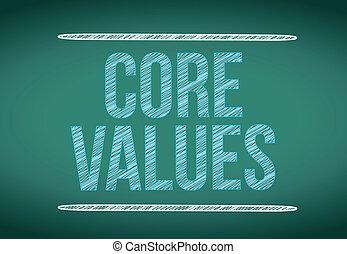chalkboard., kern, geschreven, waarden, boodschap