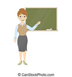 chalkboard., prof