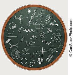 chalkboard, ronde