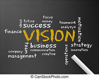 Dark chalkboard with the word vision illustration.