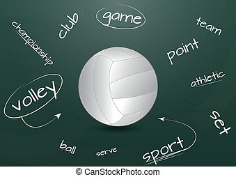 chalkboard volley - illustration of volleyball with text in ...