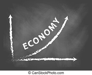 chalkboard with graph and text of economy in positive direction