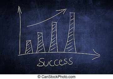 Chalkboard with success business graph concept