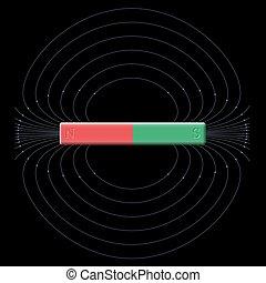 champ, magnétique, magnétisme