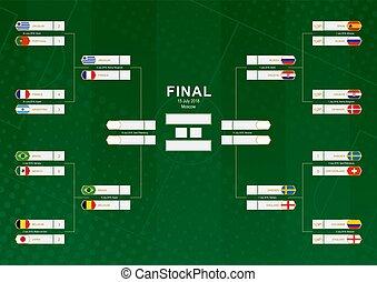 championnat, 16, drapeau, arrière-plan., participants, parenthèse, vert, football, quarter-finals, rond