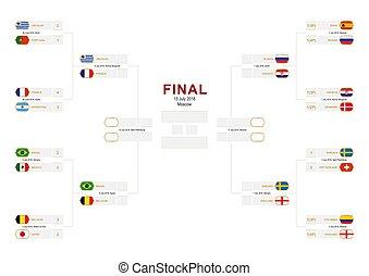 championnat, 16, drapeau, participants, parenthèse, quarter-finals., rond