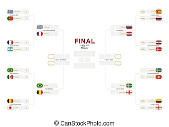 Championship bracket with flag participants of round of 16 and Quarter-finals.