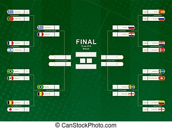 Championship bracket with flag participants of round of 16 and Quarter-finals on green soccer background.