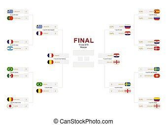 Championship bracket with flag participants of round of 16, Quarter-finals and Semi-finals.