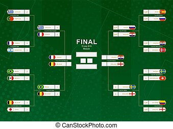 Championship bracket with flag participants of round of 16, Quarter-finals and Semi-finals on green soccer background.