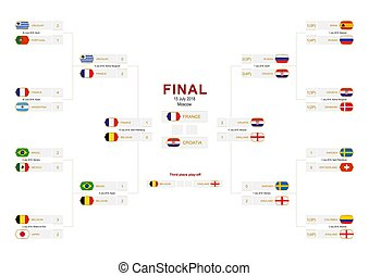 Championship bracket with flag participants of round of 16, Quarter-finals, Semi-finals, Final and Third place play-off.