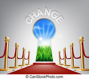 Change conceptual illustration