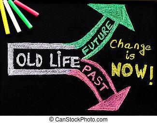 Change is now, handwriting with chalk on blackboard,...