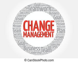 Change management circle
