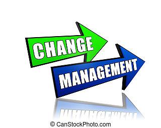 change management in arrows