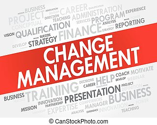 Change management word cloud collage