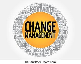 Change management word cloud