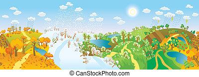 Change of seasons. Seasons in landscape. Beautiful natural...