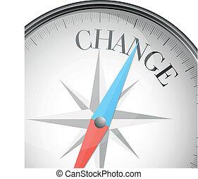 changement, compas