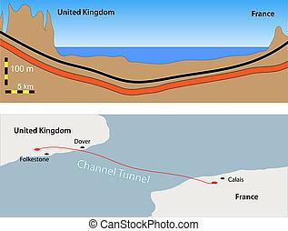 Channel Tunnel, Le tunnel sous la Manche - Illustration of...